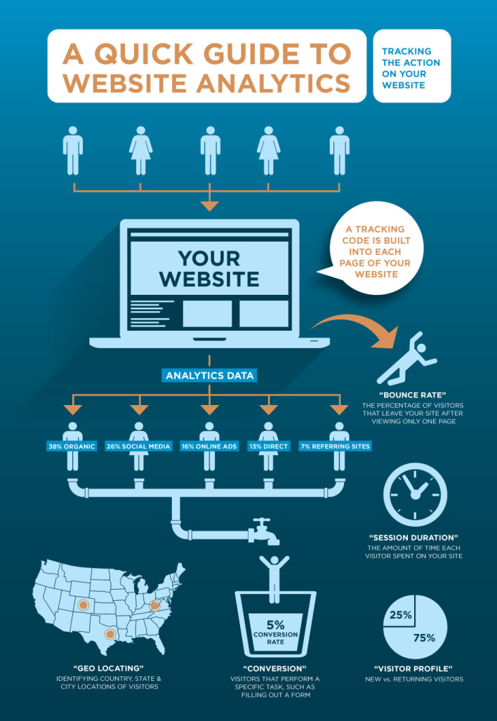 Analytics-InfoGraphic